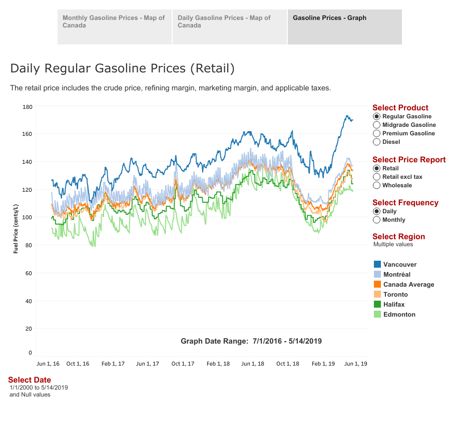 Where does Canada's gasoline come from? - EnergiMedia